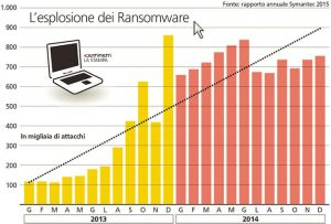 virus-krdB-U1070810639388rNH-680x460@LaStampa.it